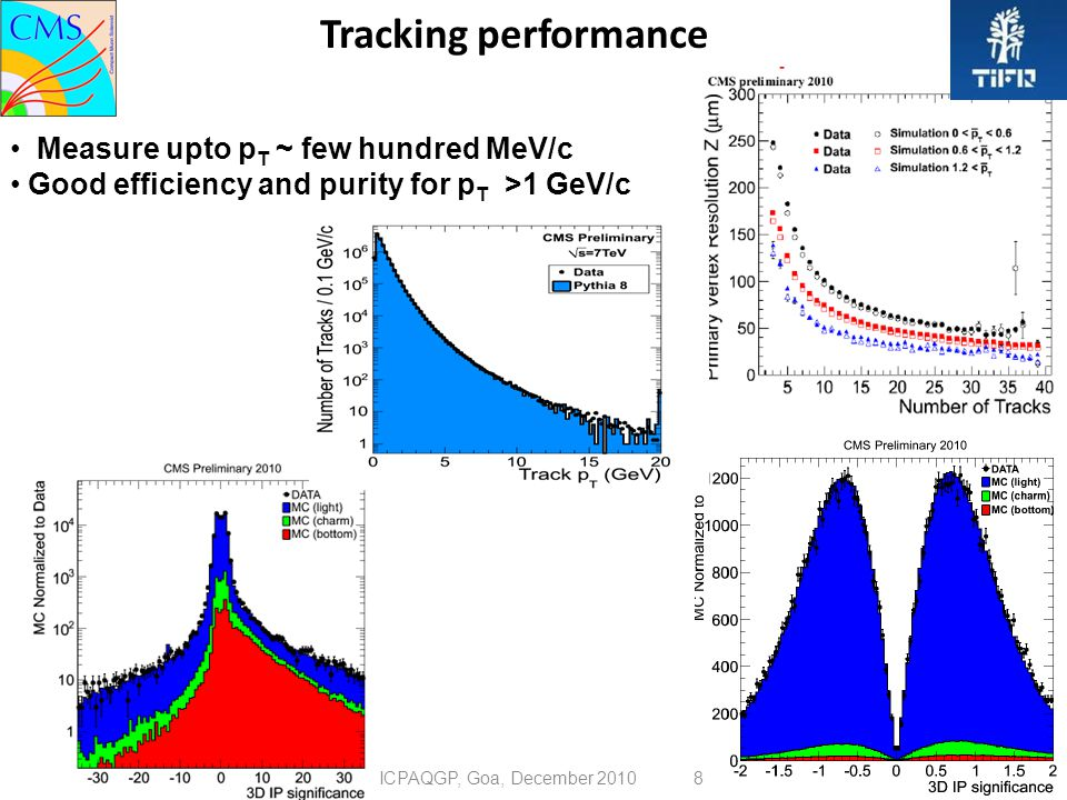 Tracking performance ICPAQGP, Goa, December 2010 8 Measure upto p T ~ few hundred MeV/c Good efficiency and purity for p T >1 GeV/c 8