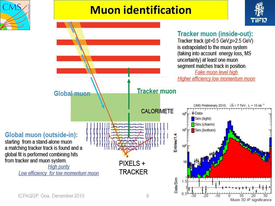 10 Particle flow technique in CMS Utilise:.