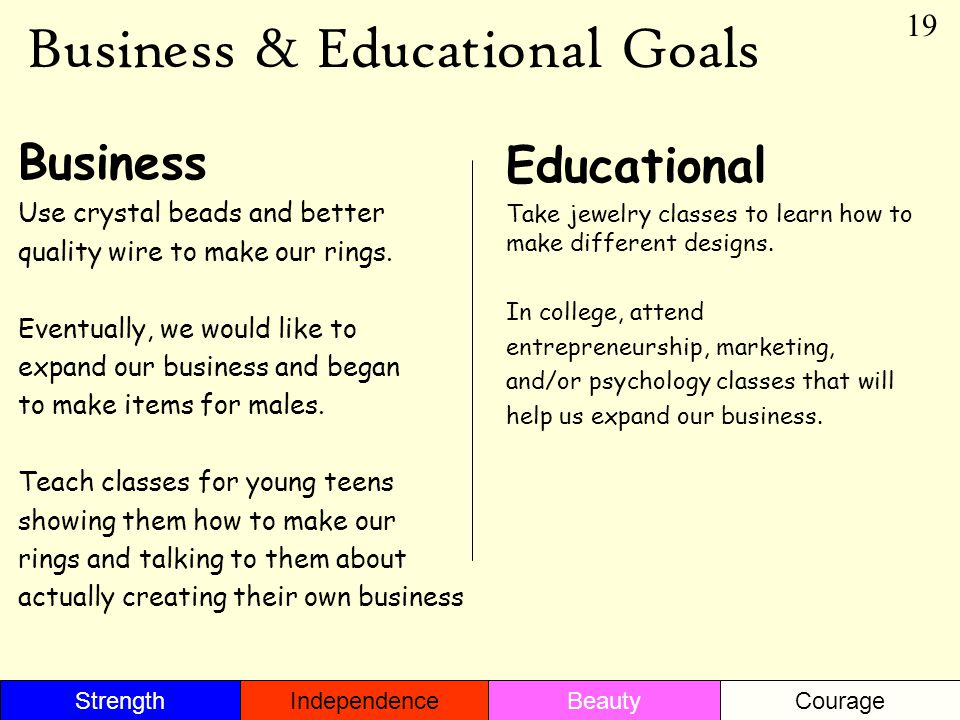 Business & Educational Goals Business Use crystal beads and better quality wire to make our rings.