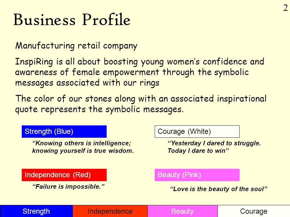 Manufacturing retail company InspiRing is all about boosting young womens confidence and awareness of female empowerment through the symbolic messages