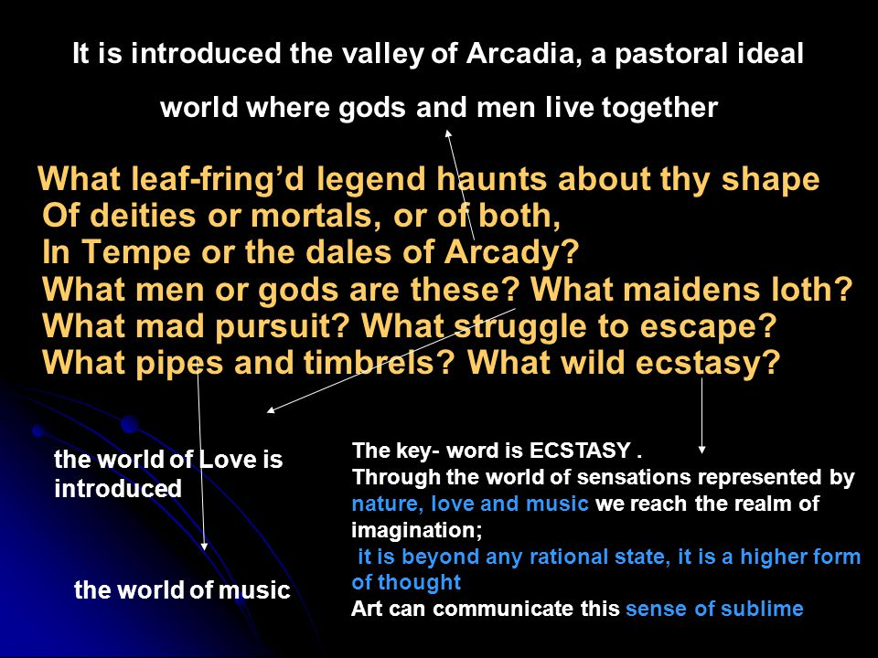 It is introduced the valley of Arcadia, a pastoral ideal world where gods and men live together What leaf-fringd legend haunts about thy shape Of deities or mortals, or of both, In Tempe or the dales of Arcady.