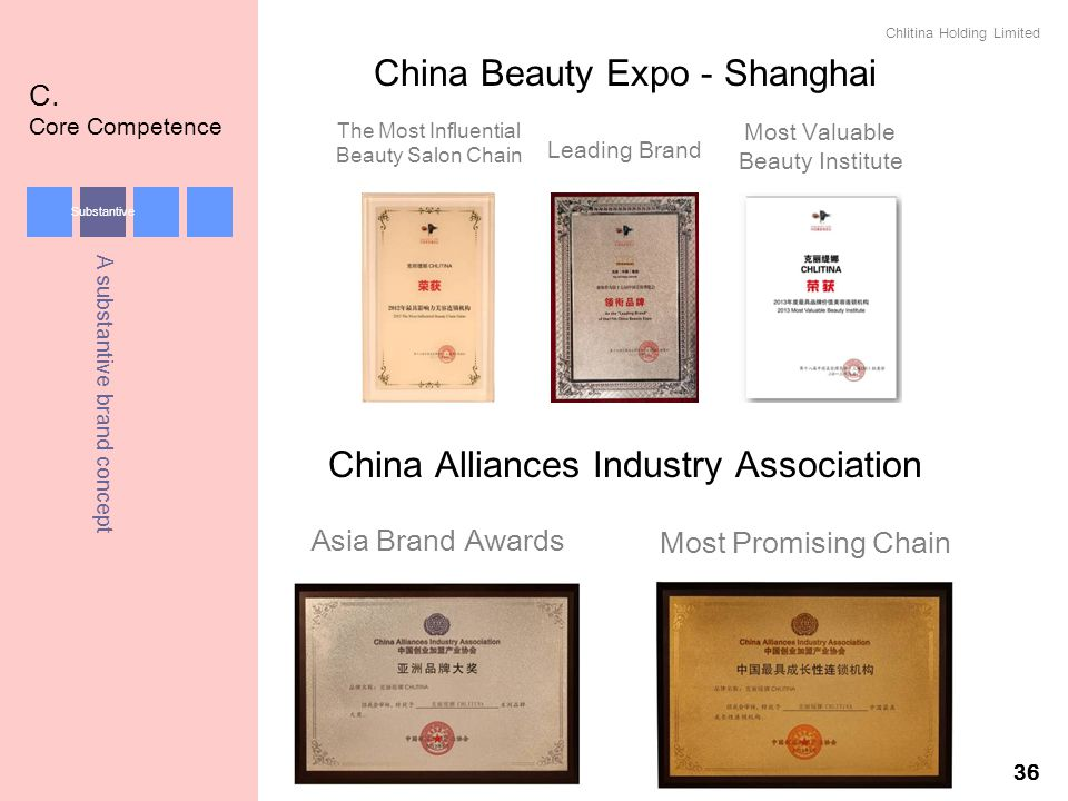 Chlitina Holding Limited 36 C. Core Competence China Beauty Expo - Shanghai Leading Brand The Most Influential Beauty Salon Chain Most Valuable Beauty