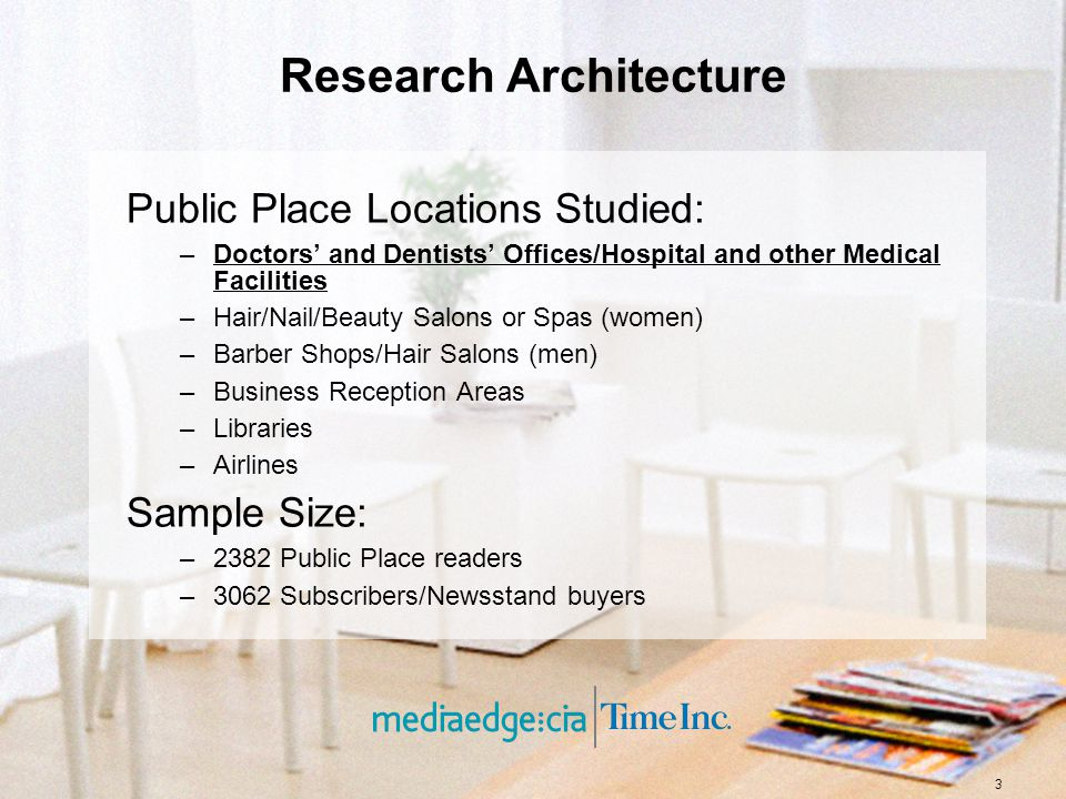 3 Research Architecture Public Place Locations Studied: –Doctors and Dentists Offices/Hospital and other Medical Facilities –Hair/Nail/Beauty Salons or Spas (women) –Barber Shops/Hair Salons (men) –Business Reception Areas –Libraries –Airlines Sample Size: –2382 Public Place readers –3062 Subscribers/Newsstand buyers