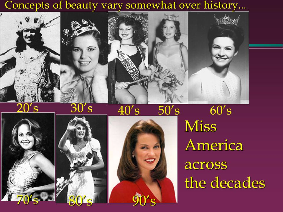 20s30s 40s50s60s 70s80s90s MissAmericaacross the decades Concepts of beauty vary somewhat over history...