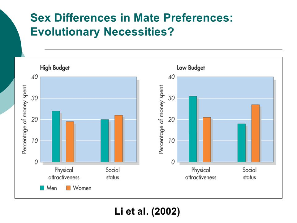 Mate Selection: The Evolutionary Perspective Men and women by nature must differ in their optimal mating behaviors Women must be highly selective beca