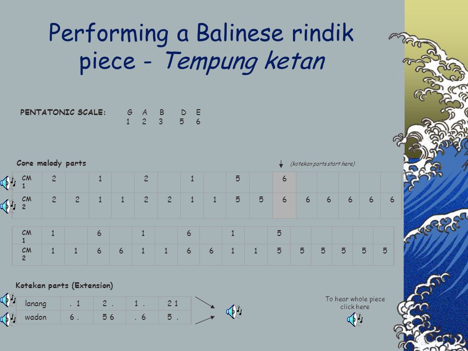 Performing a Balinese rindik piece - Tempung ketan Core melody parts (kotekan parts start here) CM 1 2 1 2 1 5 6 CM 2 2211221155666666 CM 1 1 6 1 6 1 5 CM 2 1166116611555555 Kotekan parts (Extension) lanang.