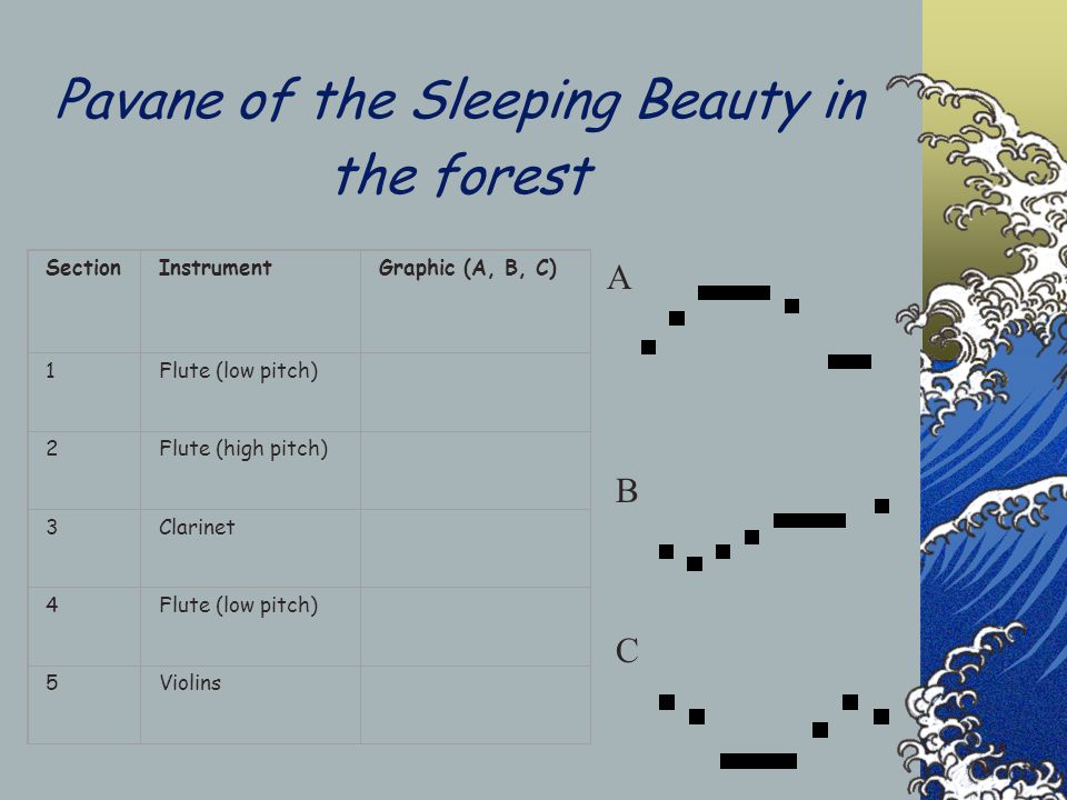Pavane of the Sleeping Beauty in the forest A B C SectionInstrumentGraphic (A, B, C) 1Flute (low pitch) 2Flute (high pitch) 3Clarinet 4Flute (low pitch) 5Violins