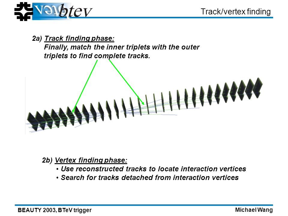 Michael Wang BEAUTY 2003, BTeV trigger 2a) Track finding phase: Finally, match the inner triplets with the outer triplets to find complete tracks. 2b)