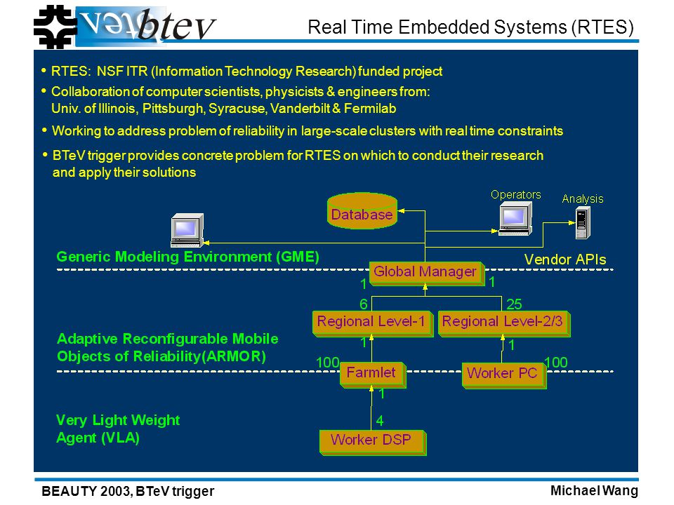 Michael Wang BEAUTY 2003, BTeV trigger Real Time Embedded Systems (RTES) RTES: NSF ITR (Information Technology Research) funded project Collaboration