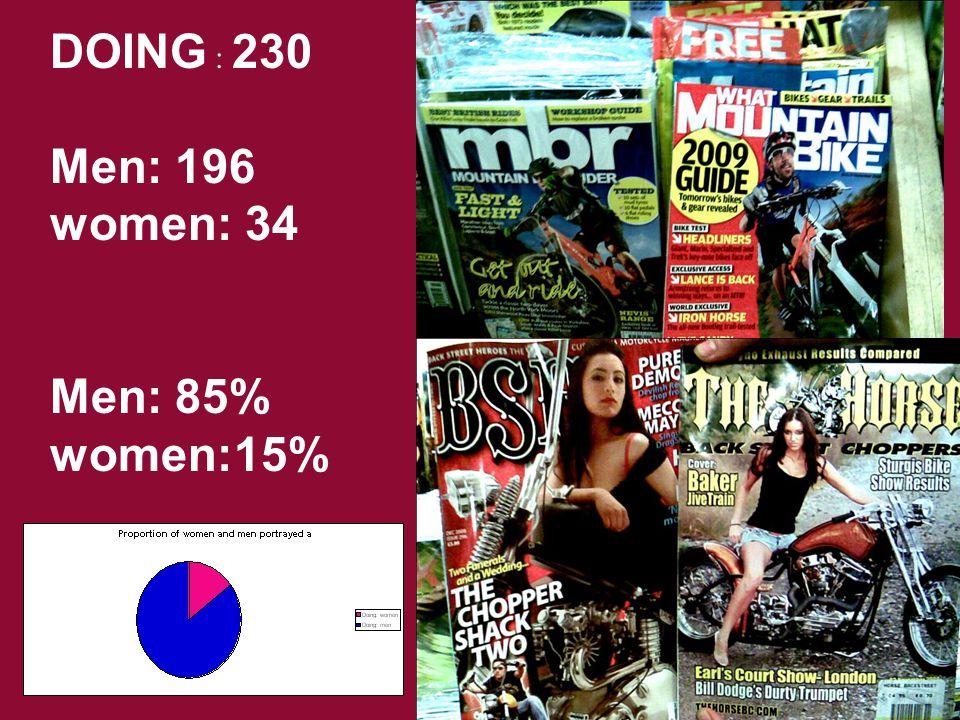 DOING : 230 Men: 196 women: 34 Men: 85% women:15%