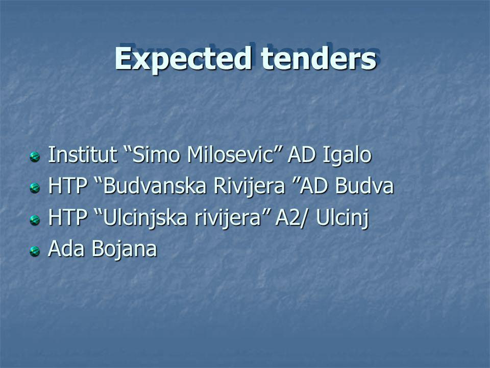 Institut Simo Milosevic AD Igalo HTP Budvanska Rivijera AD Budva HTP Ulcinjska rivijera A2/ Ulcinj Ada Bojana Expected tenders