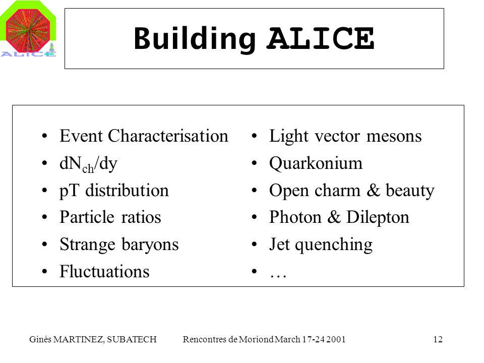 Ginés MARTINEZ, SUBATECHRencontres de Moriond March 17-24 200112 Building ALICE Event Characterisation dN ch /dy pT distribution Particle ratios Stran