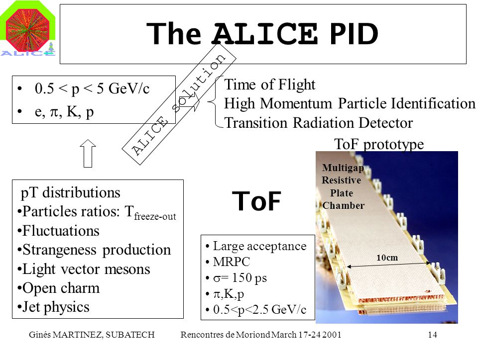 Ginés MARTINEZ, SUBATECHRencontres de Moriond March 17-24 200114 The ALICE PID pT distributions Particles ratios: T freeze-out Fluctuations Strangenes