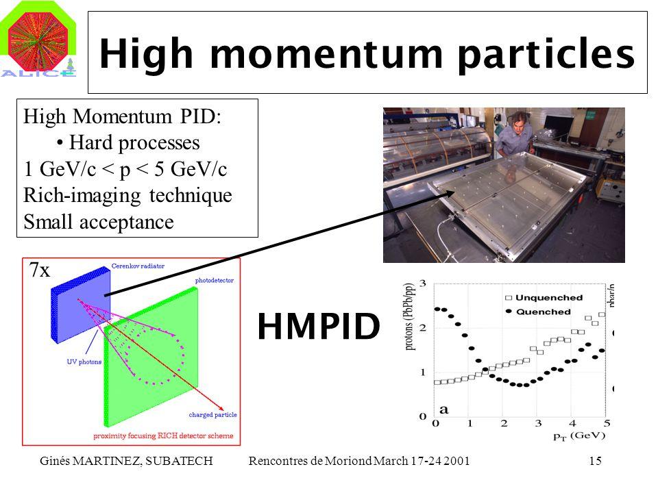 Ginés MARTINEZ, SUBATECHRencontres de Moriond March 17-24 200115 High momentum particles HMPID High Momentum PID: Hard processes 1 GeV/c < p < 5 GeV/c