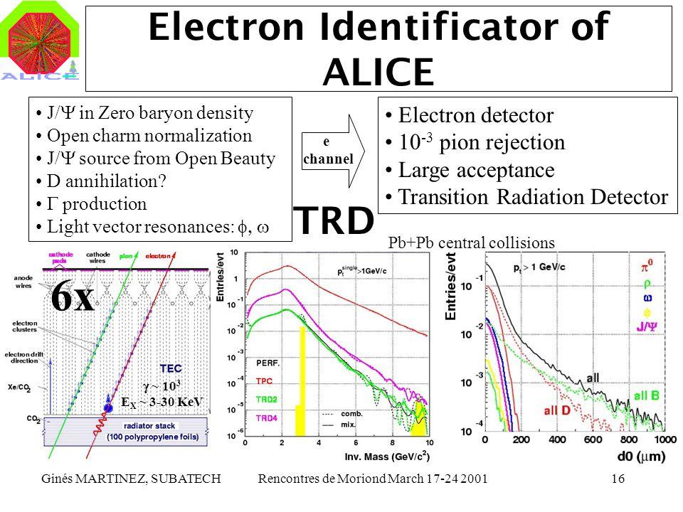 Ginés MARTINEZ, SUBATECHRencontres de Moriond March 17-24 200116 Electron Identificator of ALICE Electron detector 10 -3 pion rejection Large acceptan