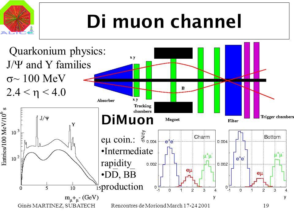 Ginés MARTINEZ, SUBATECHRencontres de Moriond March 17-24 200119 Di muon channel DiMuon Quarkonium physics: J/ and Y families ~ 100 MeV 2.4 < < 4.0 e