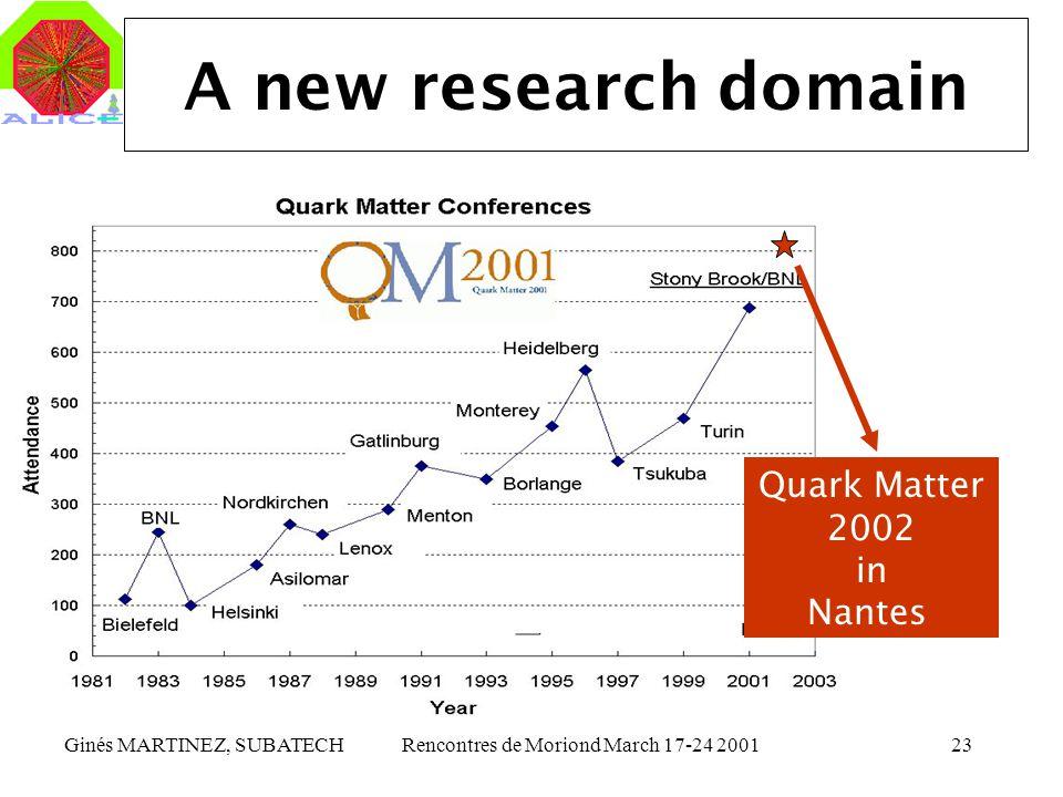 Ginés MARTINEZ, SUBATECHRencontres de Moriond March 17-24 200123 A new research domain Quark Matter 2002 in Nantes