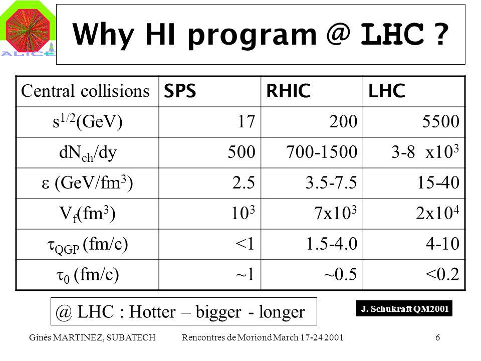 Ginés MARTINEZ, SUBATECHRencontres de Moriond March 17-24 20016 Why HI program @ LHC ? Central collisions SPSRHICLHC s 1/2 (GeV)172005500 dN ch /dy500