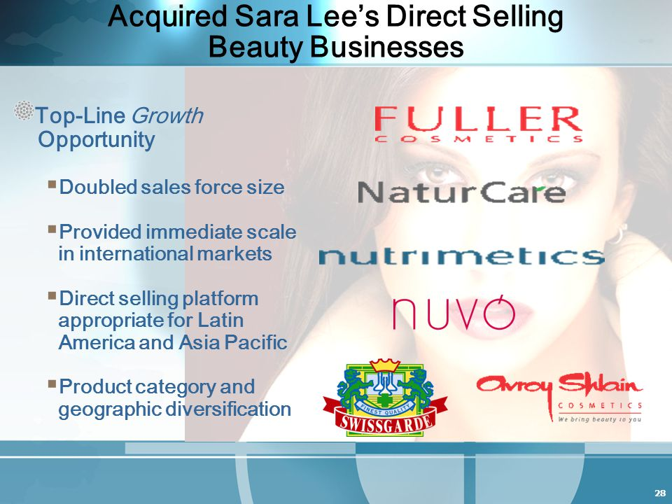 28 Acquired Sara Lees Direct Selling Beauty Businesses Top-Line Growth Opportunity Doubled sales force size Provided immediate scale in international markets Direct selling platform appropriate for Latin America and Asia Pacific Product category and geographic diversification