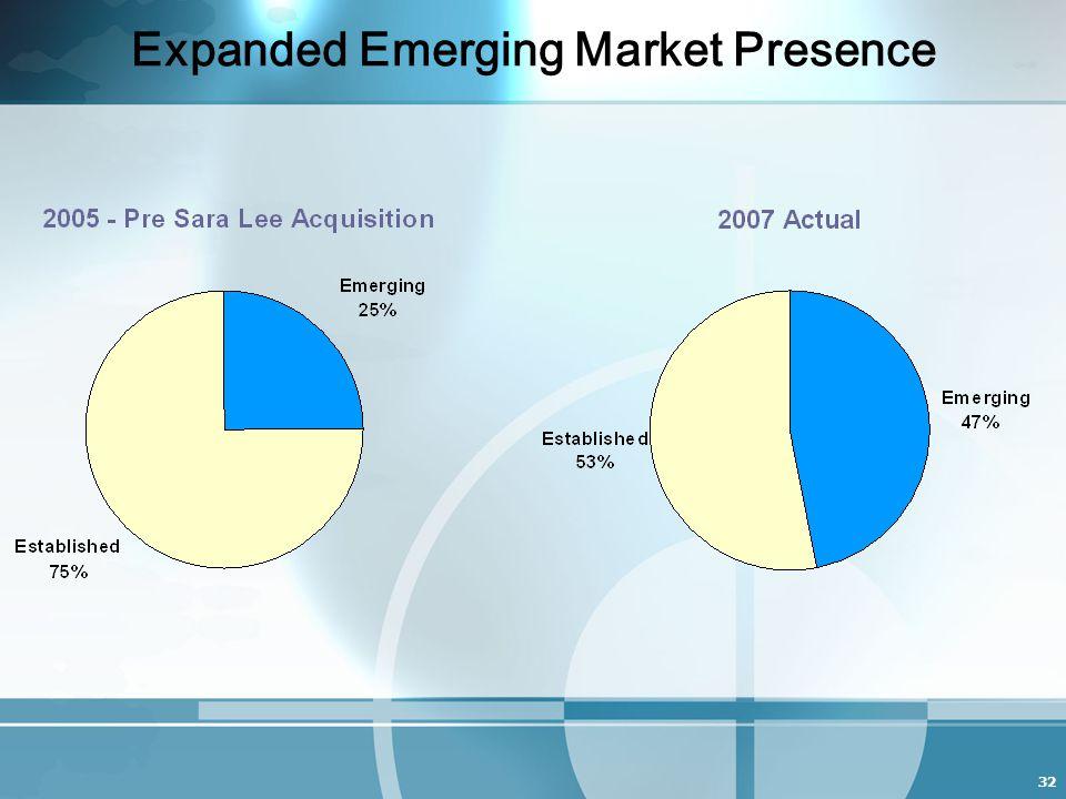 32 Expanded Emerging Market Presence