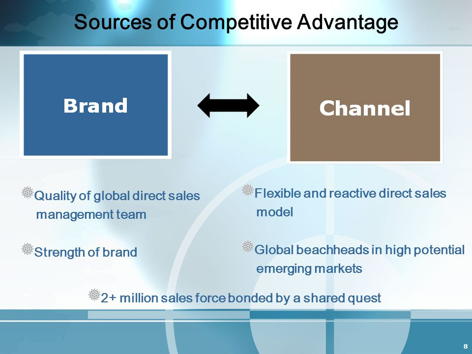 8 Sources of Competitive Advantage Quality of global direct sales management team Strength of brand Flexible and reactive direct sales model Global beachheads in high potential emerging markets 2+ million sales force bonded by a shared quest