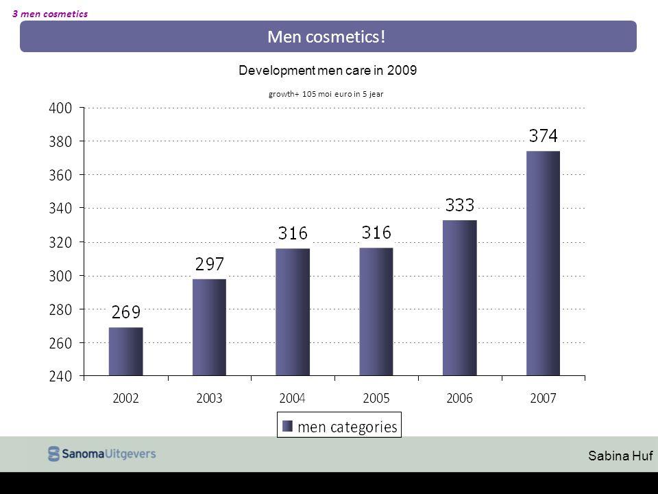 Source: Nielsen growth+ 105 moi euro in 5 jear 3 men cosmetics Men cosmetics.