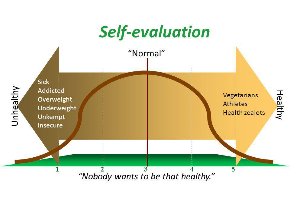 Self-evaluation Nobody wants to be that healthy.