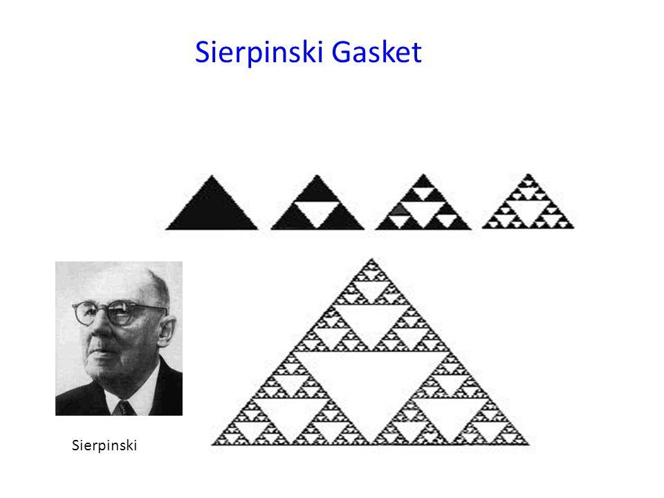 Sierpinski Gasket Sierpinski
