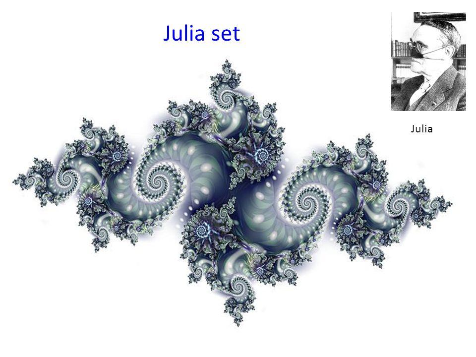 Julia set Julia