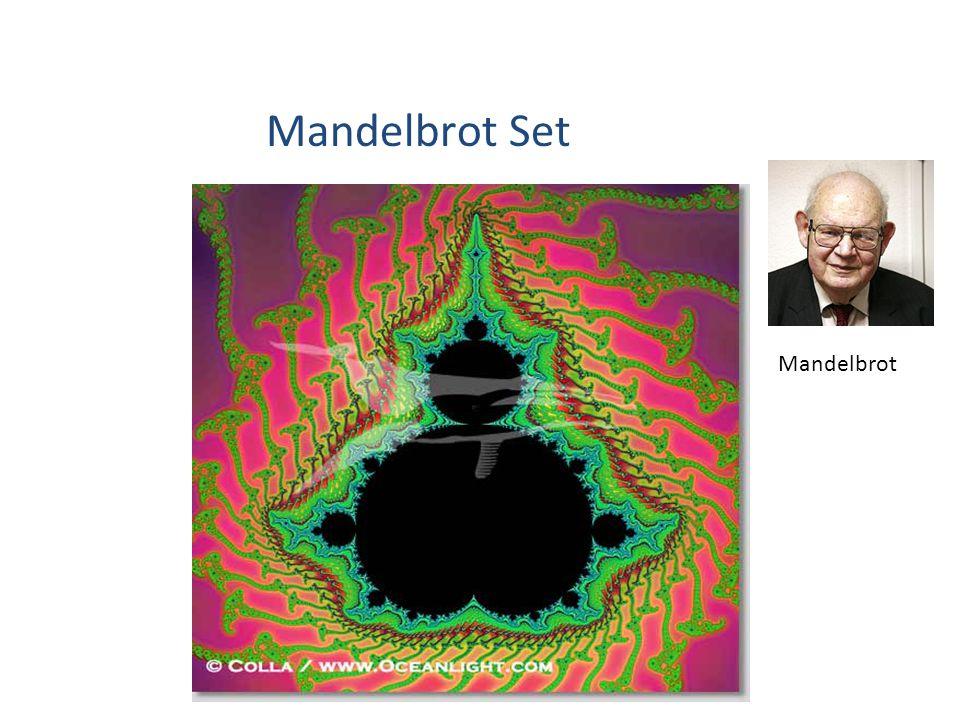 Mandelbrot Set Mandelbrot