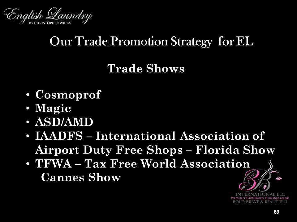Our Trade Promotion Strategy for EL Trade Shows Cosmoprof Magic ASD/AMD IAADFS – International Association of Airport Duty Free Shops – Florida Show TFWA – Tax Free World Association Cannes Show 69