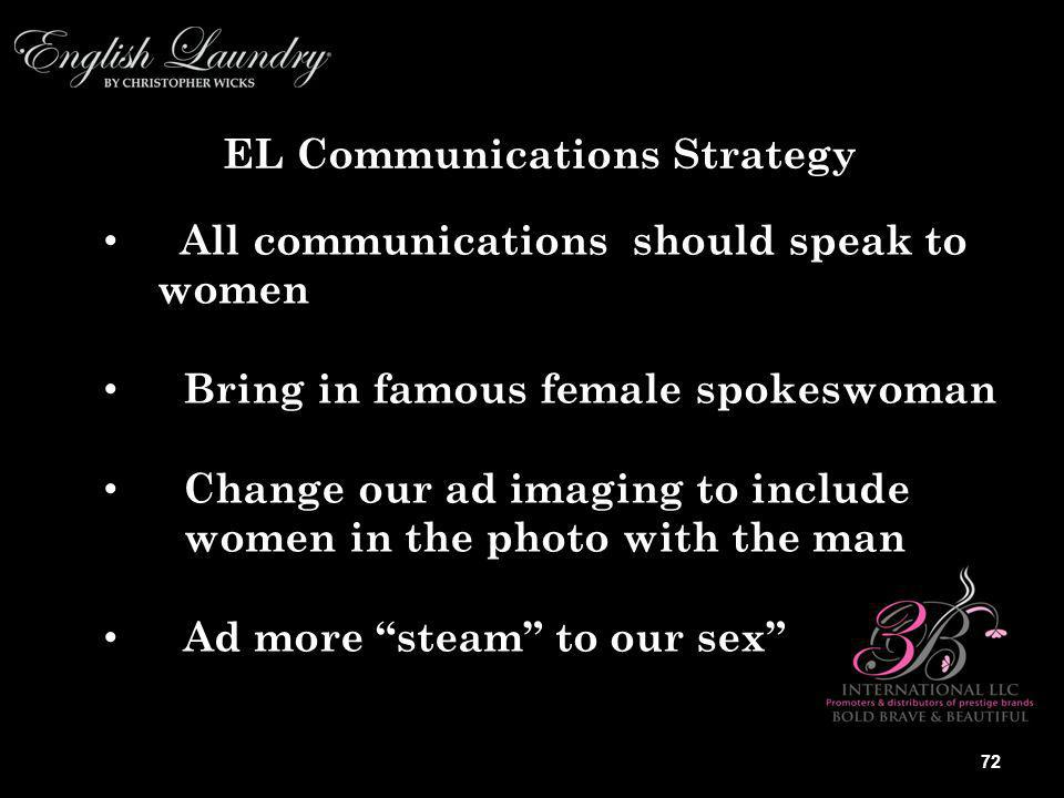 All communications should speak to women All communications should speak to women Bring in famous female spokeswoman Bring in famous female spokeswoma
