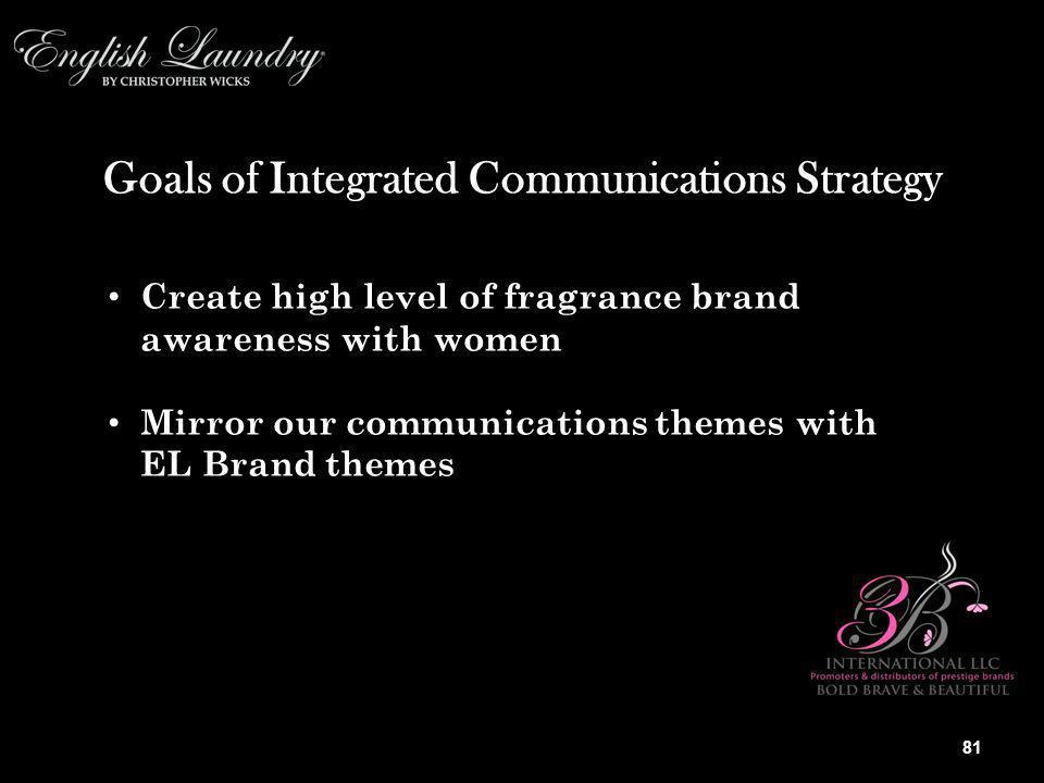 Goals of Integrated Communications Strategy Create high level of fragrance brand awareness with women Create high level of fragrance brand awareness with women Mirror our communications themes with EL Brand themes Mirror our communications themes with EL Brand themes 81