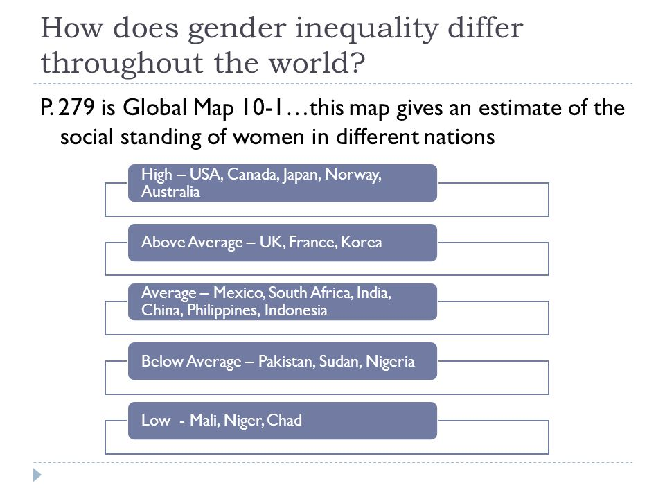 How does gender inequality differ throughout the world? P. 279 is Global Map 10-1…this map gives an estimate of the social standing of women in differ