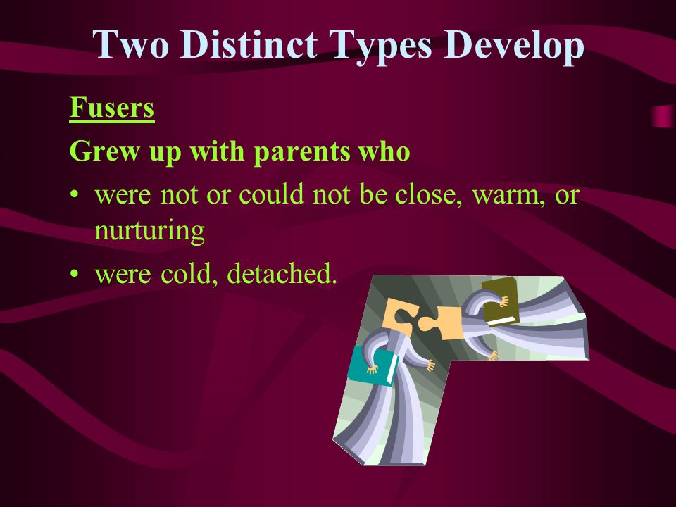 The Disowned Self 3. disowned self - negative parts of the false self that met with disapproval and were therefore denied