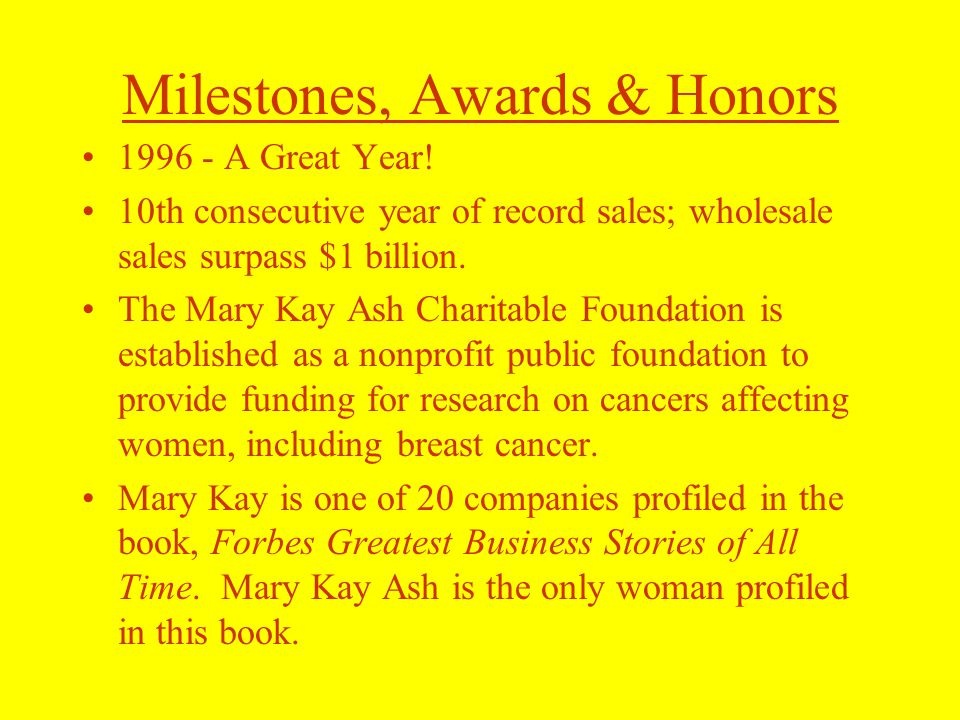 Milestones, Awards & Honors 1996 - A Great Year.