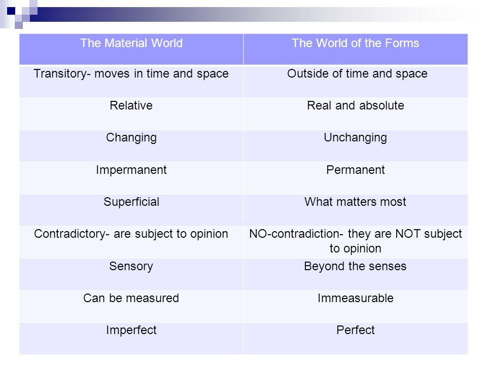 Homework Do you believe Platos theory or do you not.