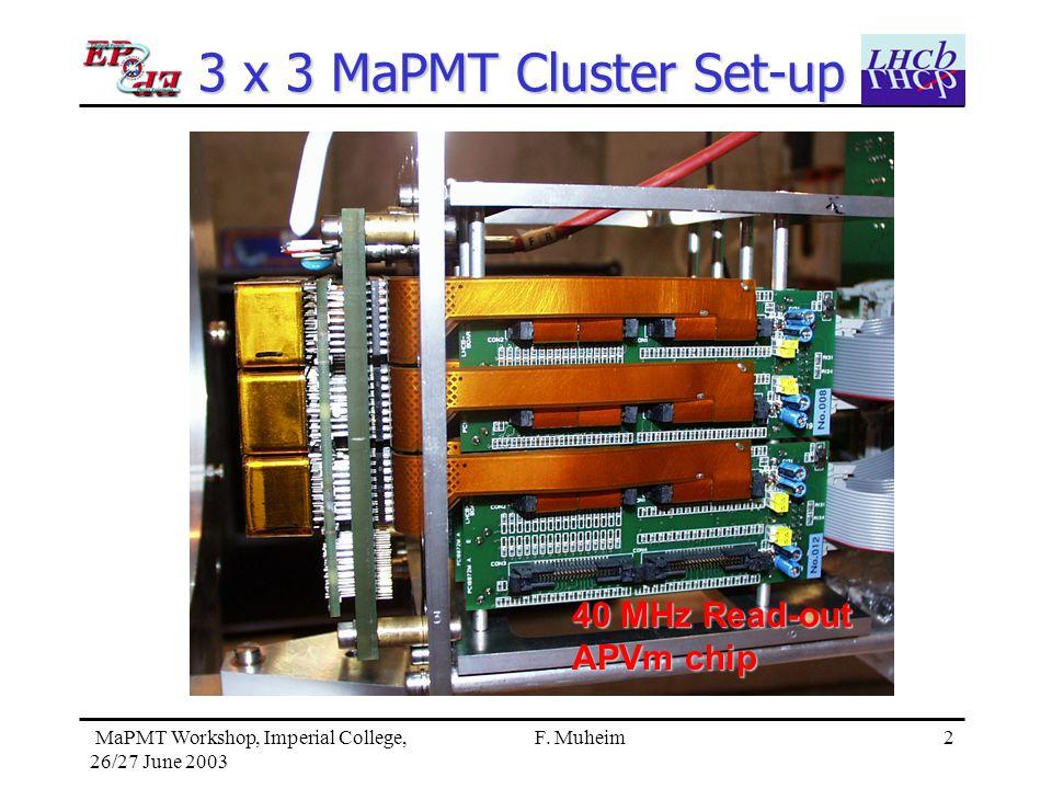 2 MaPMT Workshop, Imperial College, 26/27 June 2003 F.