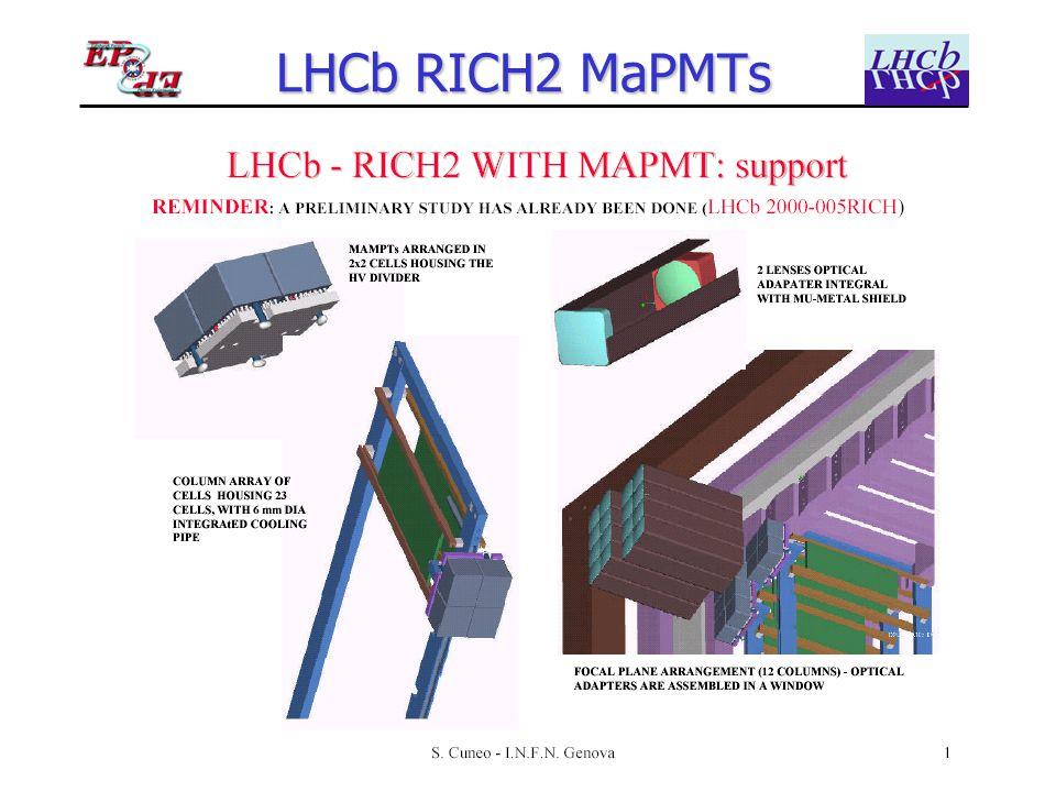 5 MaPMT Workshop, Imperial College, 26/27 June 2003 F. Muheim LHCb RICH2 MaPMTs