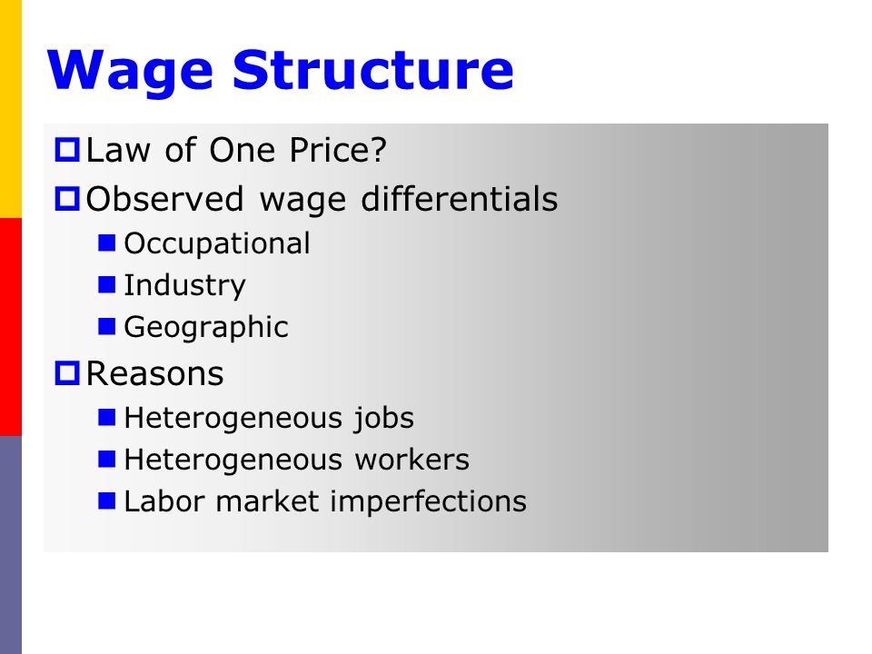 Wage Structure Law of One Price? Observed wage differentials Occupational Industry Geographic Reasons Heterogeneous jobs Heterogeneous workers Labor m