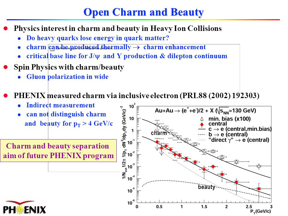 Open Charm and Beauty l Physics interest in charm and beauty in Heavy Ion Collisions l Do heavy quarks lose energy in quark matter.