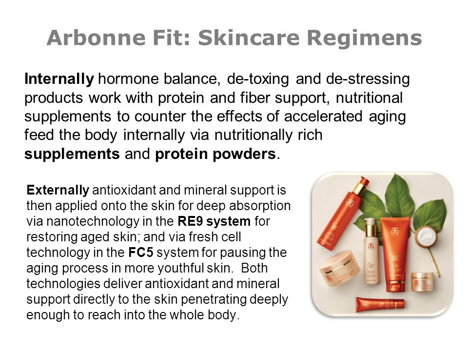 Arbonne Fit: Skincare Regimens Externally antioxidant and mineral support is then applied onto the skin for deep absorption via nanotechnology in the