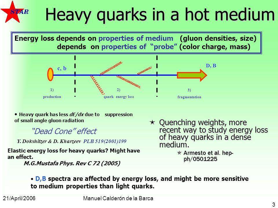 21/April/2006Manuel Calderón de la Barca 3 Heavy quarks in a hot medium Quenching weights, more recent way to study energy loss of heavy quarks in a dense medium.
