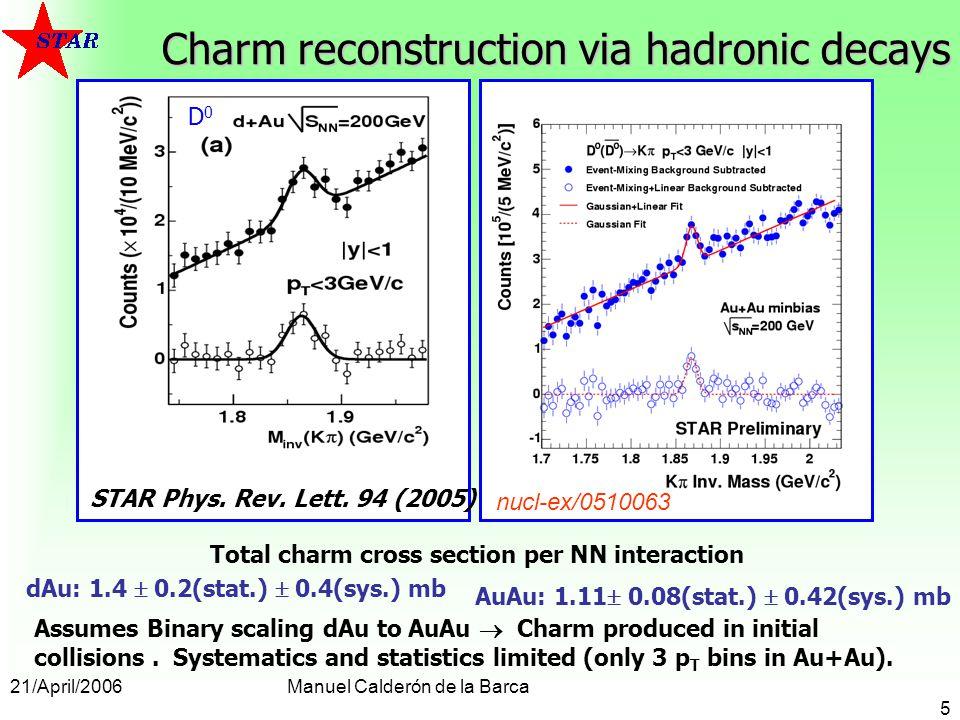 21/April/2006Manuel Calderón de la Barca 5 Charm reconstruction via hadronic decays nucl-ex/0510063 D0D0 STAR Phys.