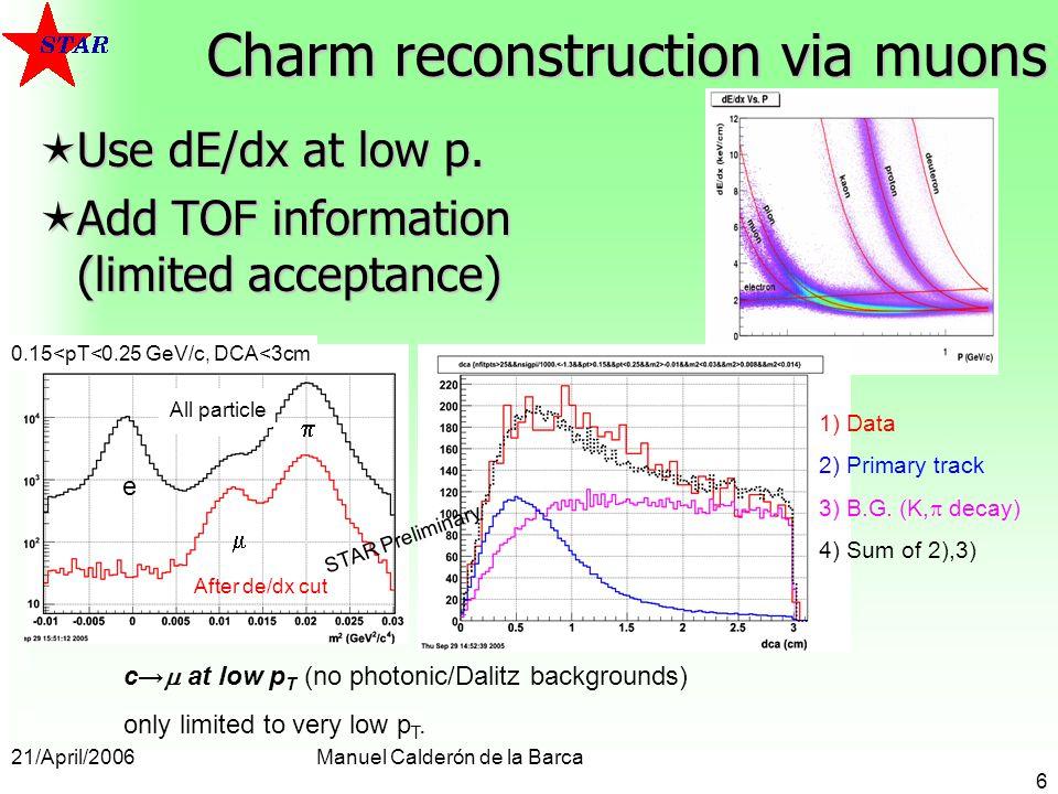 21/April/2006Manuel Calderón de la Barca 6 Charm reconstruction via muons Use dE/dx at low p.