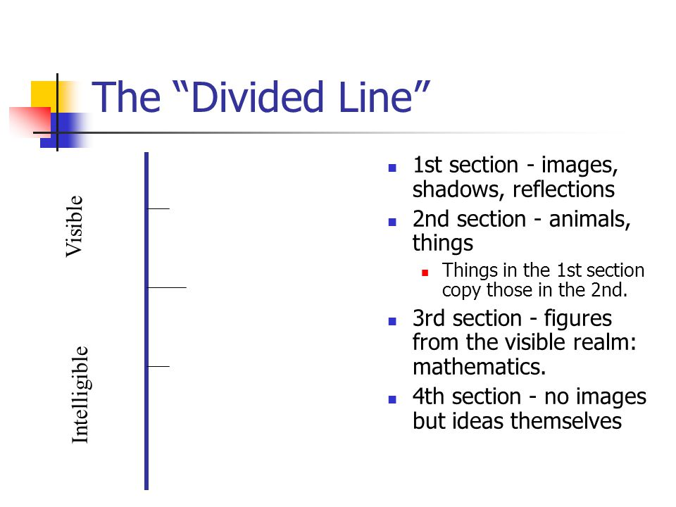 The Divided Line 1st section - images, shadows, reflections 2nd section - animals, things Things in the 1st section copy those in the 2nd. 3rd section