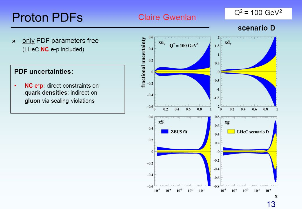 Proton PDFs »only PDF parameters free (LHeC NC e p included) Q 2 = 100 GeV 2 PDF uncertainties: NC e p: direct constraints on quark densities; indirect on gluon via scaling violations scenario D Claire Gwenlan 13