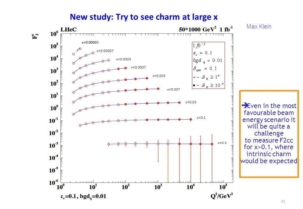 22 Max Klein - Scenarios and Measurements New study: Try to see charm at large x x=0.00003 x=0.00007 x=0.0003 x=0.0007 x=0.003 x=0.007 x=0.0000 x=0.03