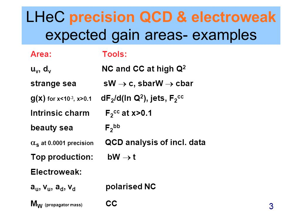 LHeC precision QCD & electroweak expected gain areas- examples Area: Tools: u v, d v NC and CC at high Q 2 strange sea sW c, sbarW cbar g(x) for x 0.1