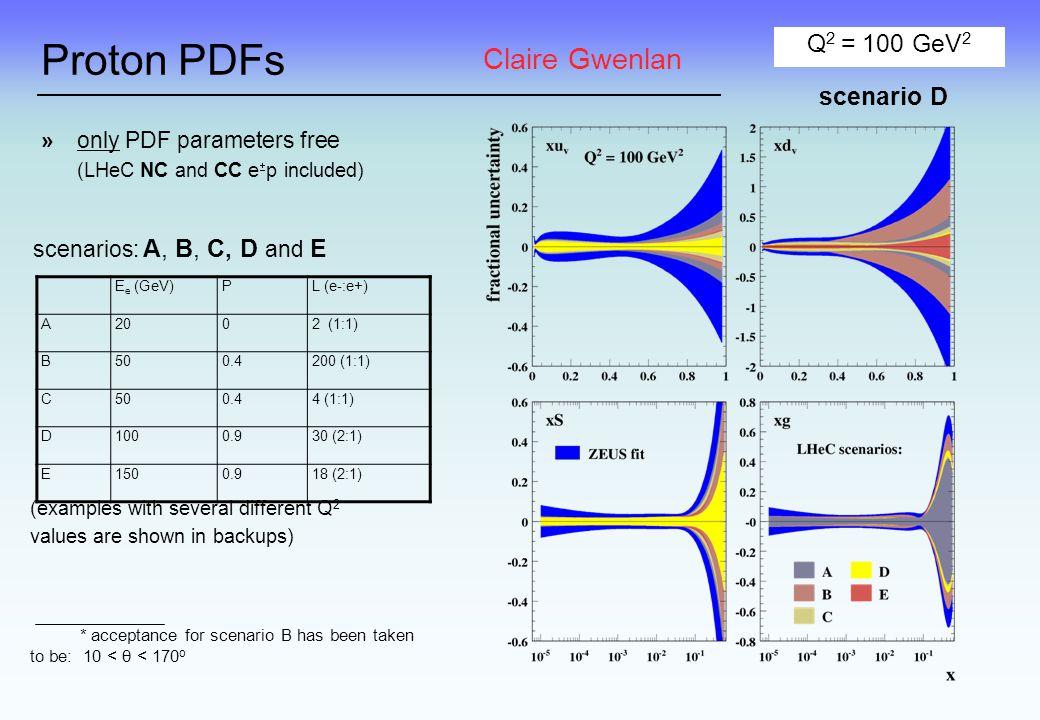 Proton PDFs Q 2 = 100 GeV 2 scenario D »only PDF parameters free (LHeC NC and CC e p included) scenarios: A, B, C, D and E E e (GeV)PL (e-:e+) A2002 (